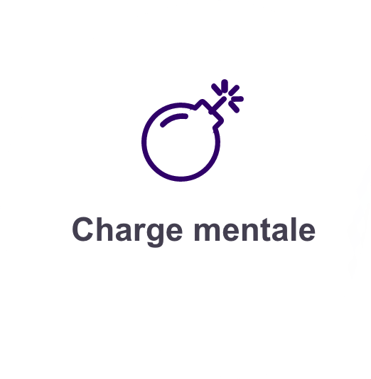 Icone charge mentale